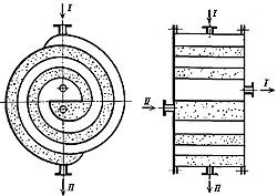 В спиральных теплообменниках Пластины теплообменника Tranter GD-013 P Гатчина